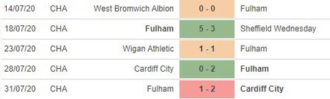 Nhận định bóng đá Brentford vs Fulham, 01h45 ngày 5/8: Thắng nhờ công cường