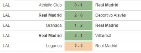 Nhận định bóng đá Man City vs Real Madrid, 02h00 ngày 8/8