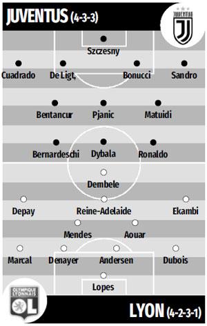 Nhận định bóng đá Juventus vs Lyon, 2h00 ngày 8/8: Thuần phục 'Sư tử'