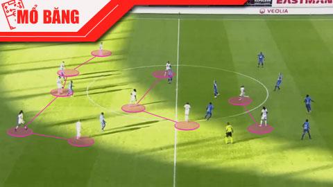 Juventus và Lyon sẽ dùng bí chiêu gì để phân định thắng bại?