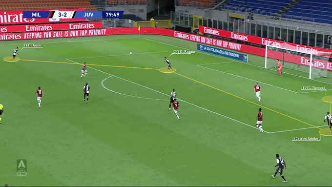 Khoảng cách rất lớn giữa các hậu vệ của Juventus