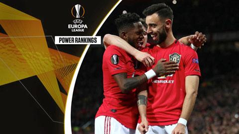 Lịch thi đấu, ngày giờ các cặp tứ kết Europa League 2019/20