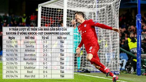 Mưa gôn trận Bayern - Chelsea và Valerenga - Bodo Glimt