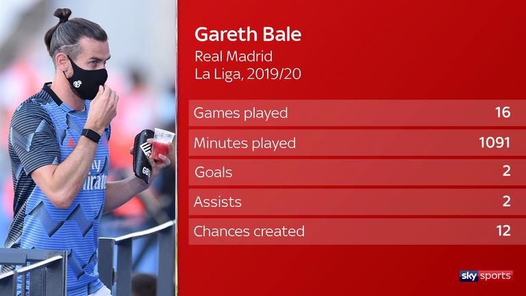 Thế nhưng, anh chỉ được thi đấu 16 trận La Liga mùa này, ghi được 2 bàn, kiến tạo 2