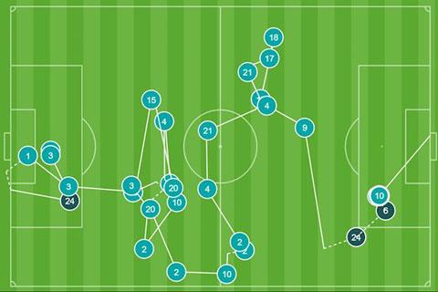 10 đồng đội 'tung hứng', Messi tạo nên tuyệt phẩm đẹp không tì vết