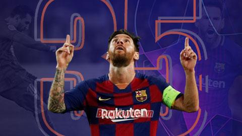 35 'nạn nhân' của Messi ở Champions League gồm những CLB nào?