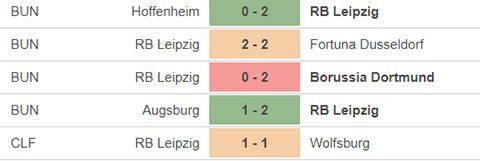 Nhận định bóng đá RB Leipzig vs Atletico, 02h00 ngày 14/8