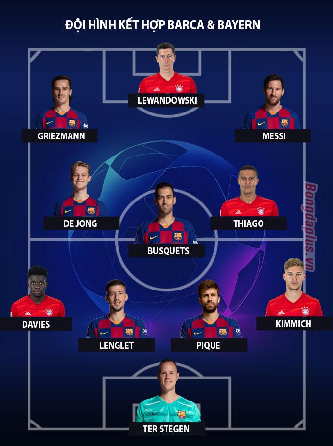 Barca áp đảo Bayern trong đội hình kết hợp cầu thủ giữa 2 đội