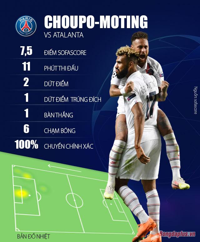 Choupo-Moting: Từ kẻ xuống hạng tại Premier League tới người hùng Champions League