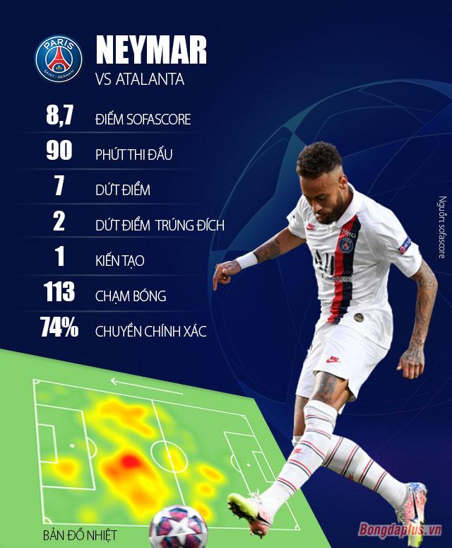 Neymar: Hay thôi chứ không hoàn hảo