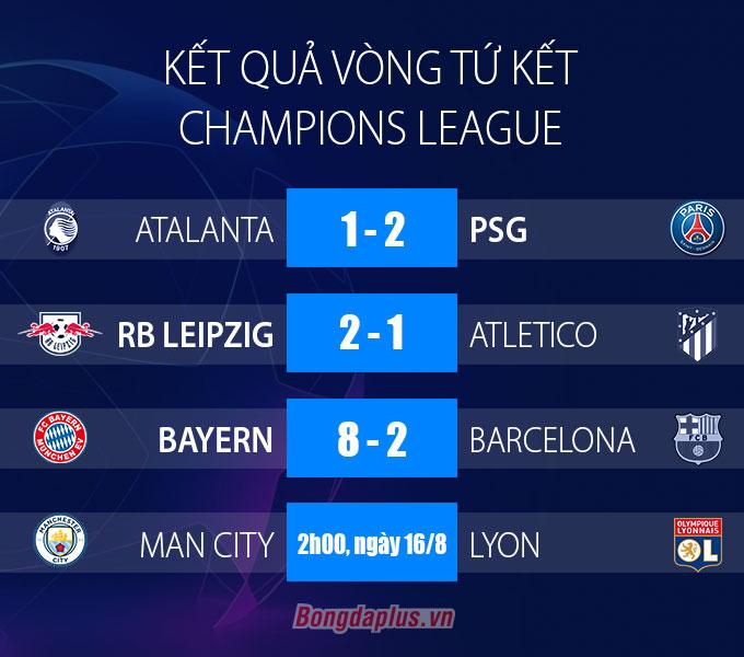 Kết quả Bayern Munich 8-2 Barca: Thất bại ê chề