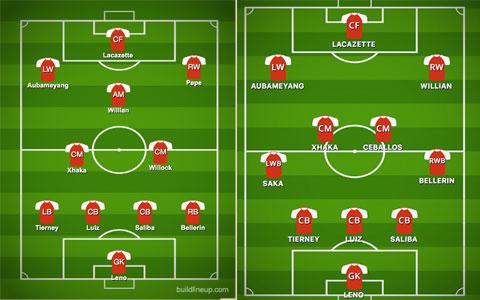 Tới Emirates, Willian sẽ khiến Arsenal phải thay đổi nhiều thứ, đặc biệt là chiến thuật