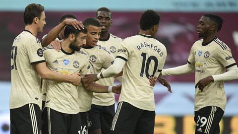 Nhiều cầu thủ M.U có dấu hiệu quá tải ở giai đoạn cuối Premier League 2019/20
