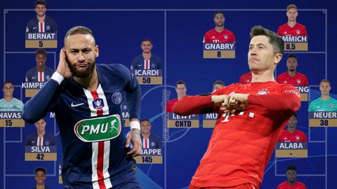 Giá chuyển nhượng Neymar mua được hai đội hình chính của Bayern
