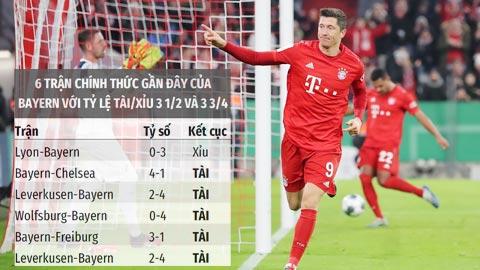 Nhận định kèo Bayern vs PSG: Mưa gôn và bàn thắng muộn