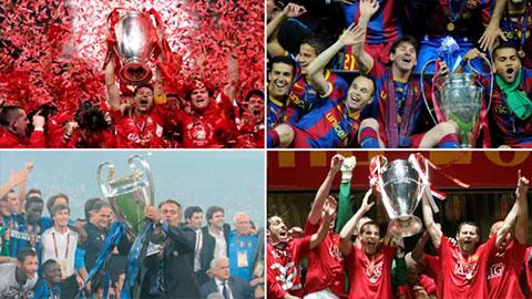 Những nhà vô địch Champions League mạnh nhất: M.U chỉ kém Barca