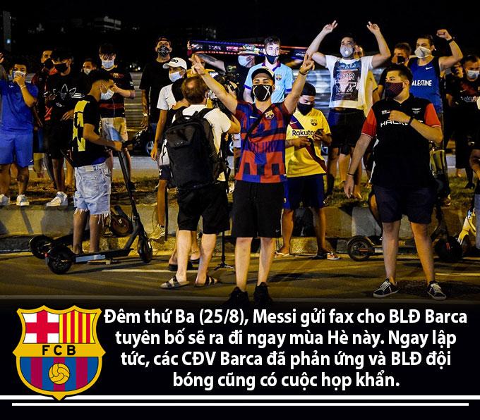 Chùm ảnh: Fan náo loạn trụ sở Barca vì Messi