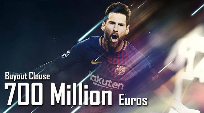 Mức phí giải phóng hợp đồng của Messi lên tới 700 triệu euro