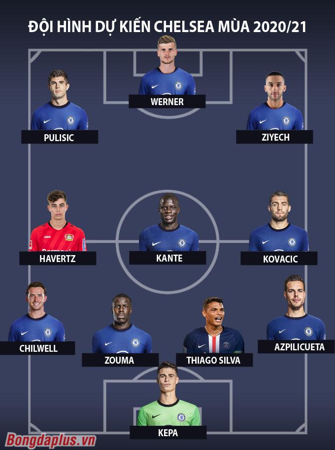 5 cách sắp xếp đội hình của Chelsea trong mùa giải tới