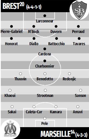 Nhận định bóng đá Brest vs Marseille, 2h00 ngày 31/8: Tạo đà cho mùa giải