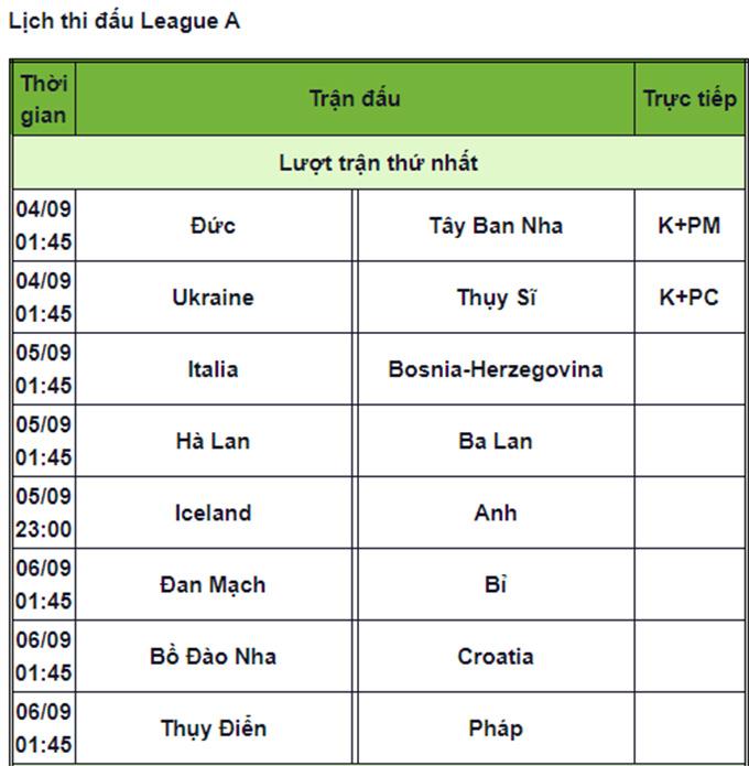 Lịch Thi đấu Uefa Nations League 2020 2021 Thethao360