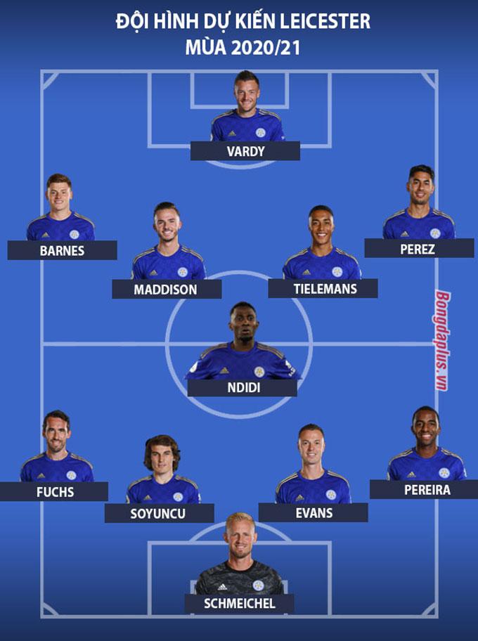 Giới thiệu Leicester mùa 2020/21: Không chốn dung thân ở nhóm đầu
