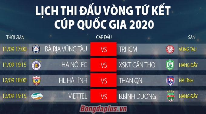 Lịch thi đấu cúp Quốc gia: Chờ đợi những trận cầu cống hiến