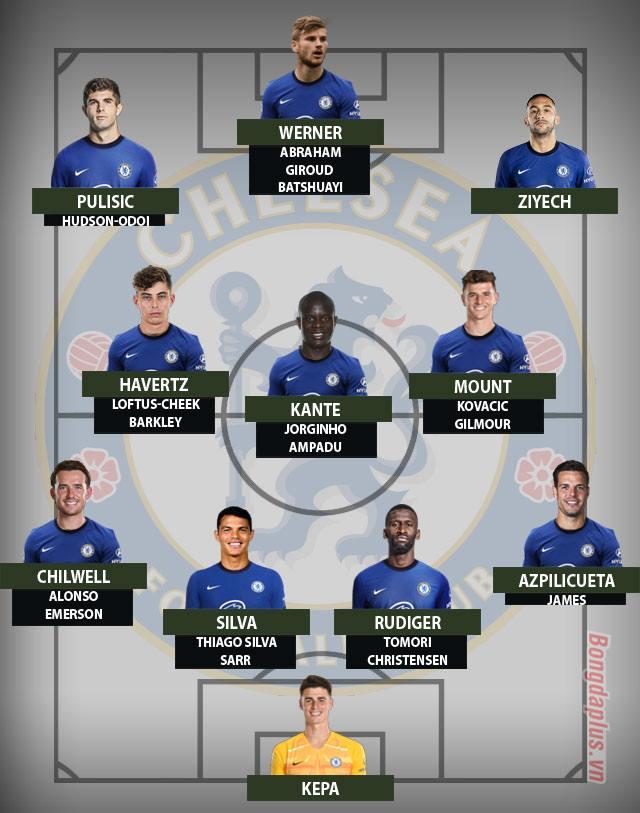 Choáng với chiều sâu đội hình khủng của Chelsea trong mùa 2020/21