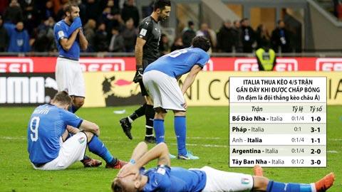 Trận cầu vàng: Chọn cửa trên và xỉu góc trận Hà Lan - Italia