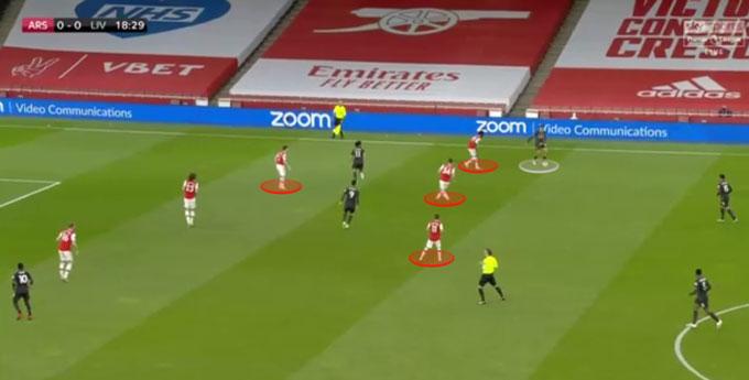 Alexander-Arnold bị quây kín bởi 4 cầu thủ Arsenal