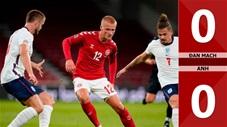 Đan Mạch 0-0 Anh (Bảng A2 Nation League 2020/21)