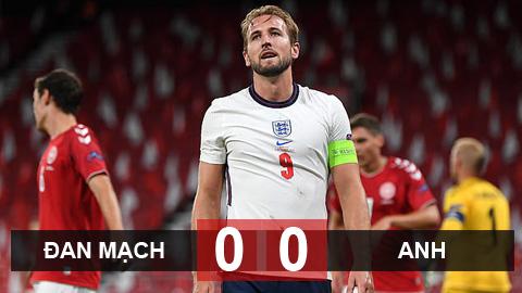 Kết quả Đan Mạch 0-0 Anh: Thất vọng Tam sư