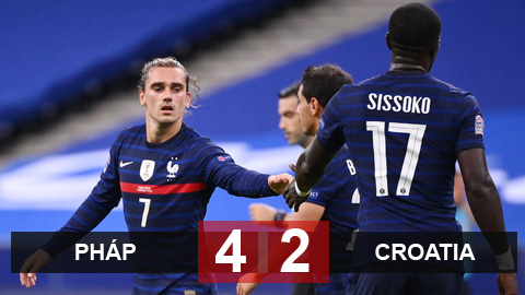 Kết quả Pháp 4-2 Croatia: Tái hiện chung kết World Cup 2018
