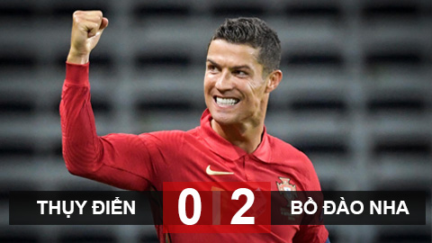 Kết quả Thụy Điển 0-2 Bồ Đào Nha: Ronaldo lập cú đúp, Bồ Đào Nha lên ngôi đầu bảng