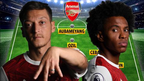 Oezil có thể trở lại đội hình Arsenal cho trận khai mạc Premier League 2020/21