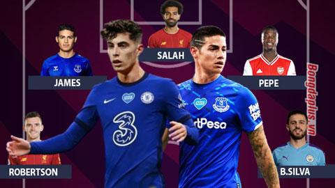 Đội hình chân trái đáng xem nhất Ngoại hạng Anh 2020/21