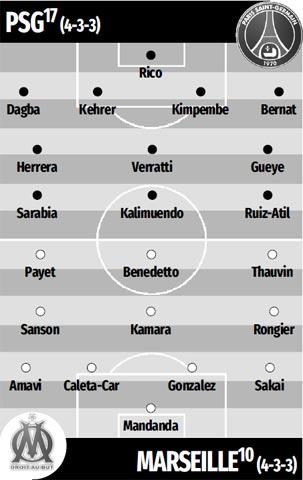 Nhận định bóng đá PSG vs Marseille, 02h00 ngày 14/9: Derby đảo chiều