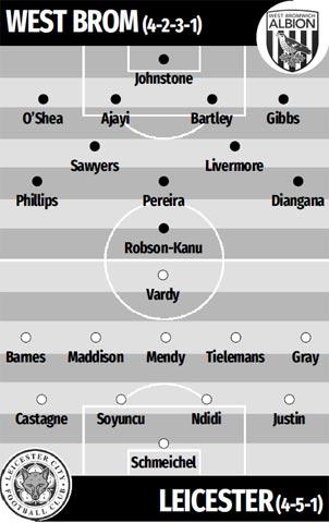 Nhận định bóng đá West Brom vs Leicester, 20h00 ngày 13/9: Quà ra mắt của Bilic