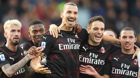 Giới thiệu Milan mùa 2020/21: Khát vọng hồi sinh