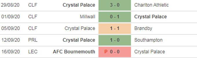 Nhận định bóng đá M.U vs Crystal Palace, 23h30 ngày 19/9