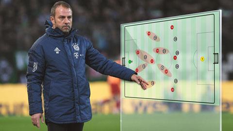 HLV Flick muốn Bayern mua thêm hậu vệ phải trong mùa Hè này
