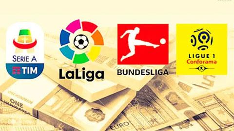 Vòng quanh châu Âu: Chuyện gì đang xảy ra ở Serie A, La Liga, Ligue 1 và Bundesliga