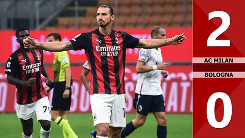 AC Milan 2-0 Bologna (Vòng 1 Serie A 2020/21)