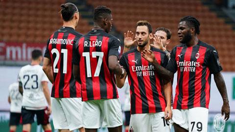 Soi kèo Milan vs Bodo Glimt, 1h30 ngày 25/9
