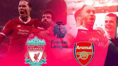 5 điều có thể xảy ra ở trận đại chiến Liverpool vs Arsenal - VNReview Tin  mới nhất