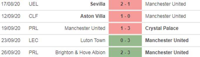 Nhận định bóng đá Brighton vs Man United, 01h45 ngày 1/10: Không thể may mắn mãi