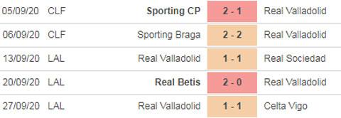 Nhận định bóng đá Real Madrid vs Valladolid, 02h30 ngày 1/10: Khoe sức mạnh sân nhà