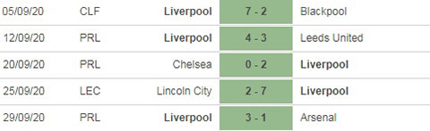 Nhận định bóng đá Liverpool vs Arsenal, 01h45 ngày 2/10