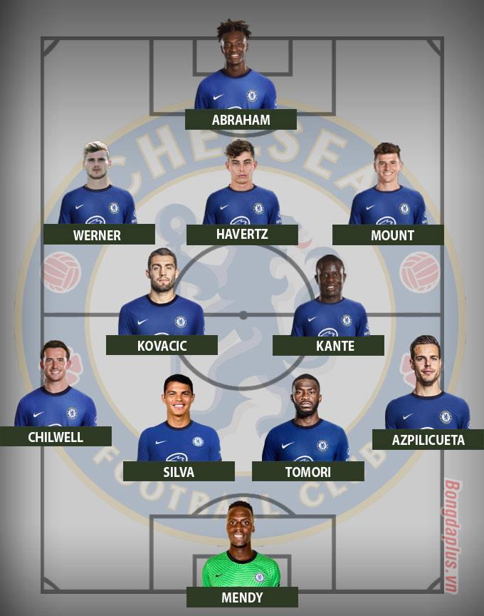 Phương án 1 đội hình dự kiến của Chelsea trước Tottenham