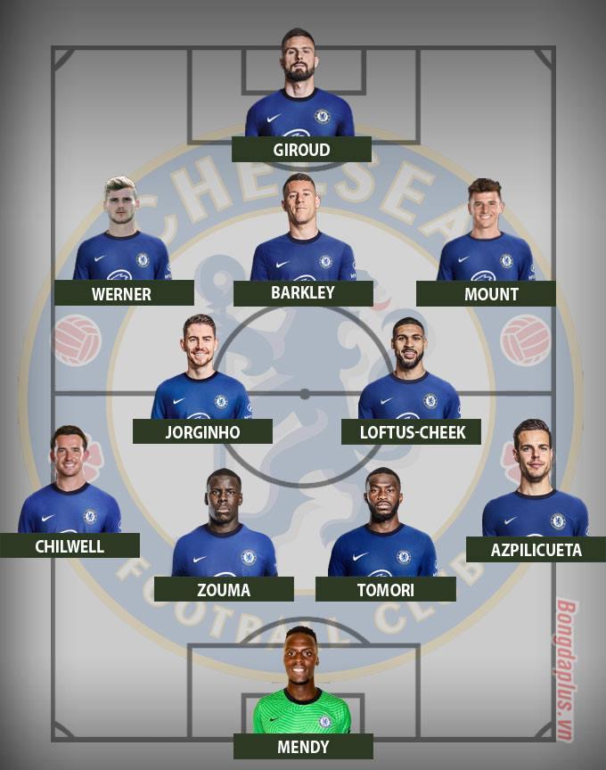 Phương án 2 đội hình dự kiến của Chelsea trước Tottenham